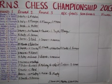 Chess League 2013
